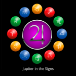 JupiterIntheSigns
