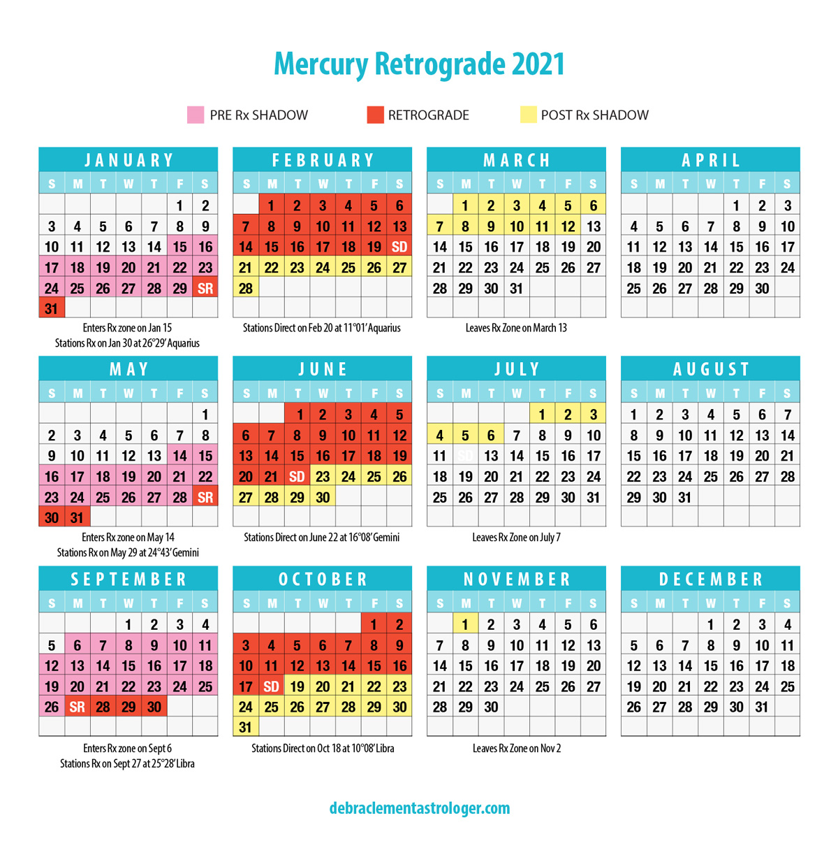 Mercury-Retrograde-2021